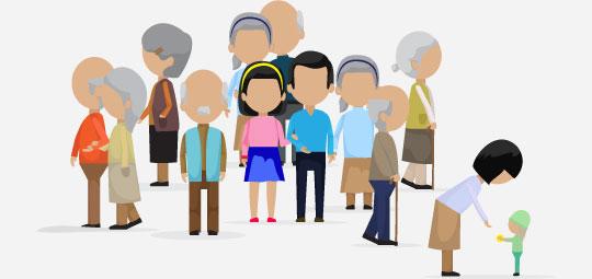 人口老龄化?