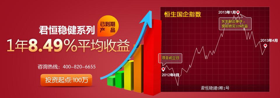 君恒稳健系列 已到期产品 1年9.43%平均收益